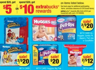 Printable baby pulup coupons- washables
